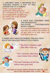 Children Need …